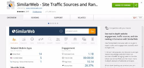 SimilarWeb – Site Traffic Sources and Ranking