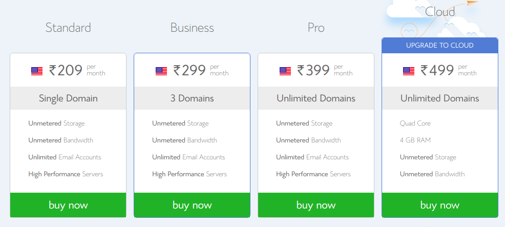 Features offered by Bluehost