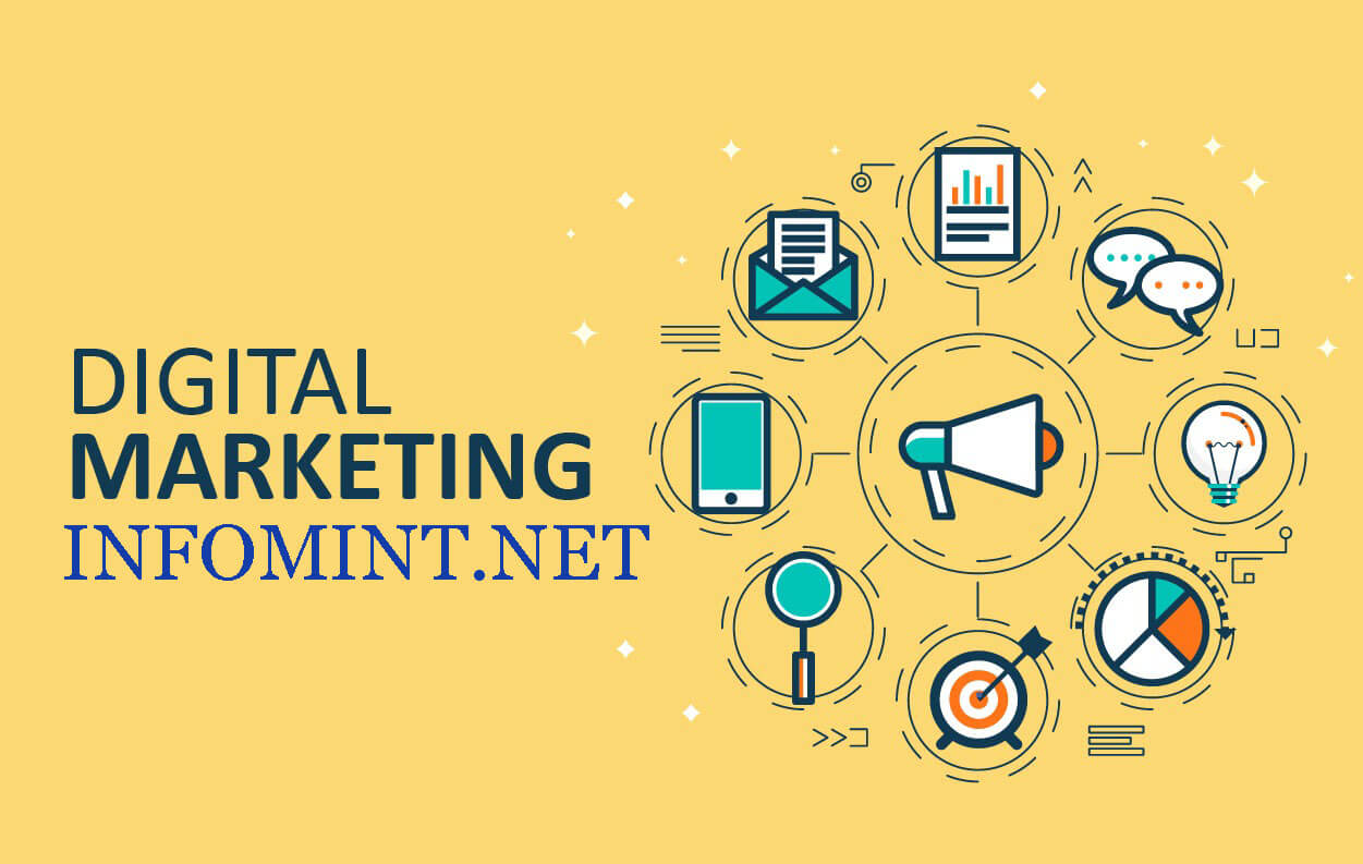 What is Digital Marketing and How to Use for Your Business