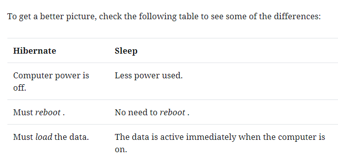 Differences in Hibernate and Sleep Features